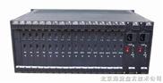 HDMI矩阵切换器