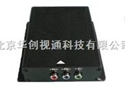 音視頻光端機 YPBPR色差分量光端機