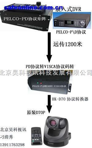 visca协议转换器-北京昊科视讯