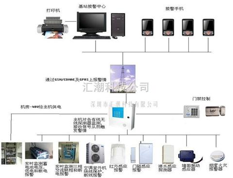 深圳无人GPS基站蓄电池防盗器