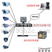 工廠遠程閉路電視監控系統,工業區視頻監控系統