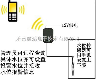 水塔水位控制系统-济南腾达电子信息技术有限公司