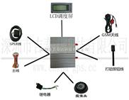 GPS定位系统